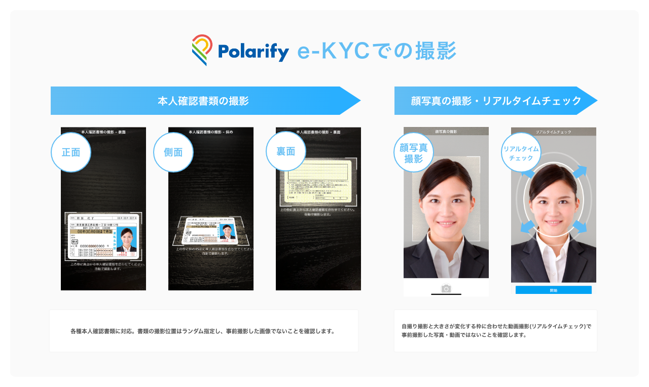 https://www.polarify.co.jp/cms/wp-content/uploads/2020/09/pressrelease_200330.png